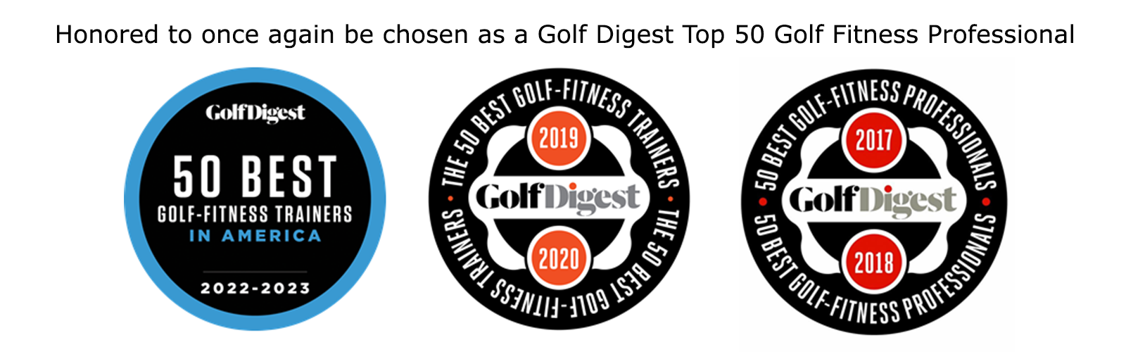 Best Golf Fitness Professionals